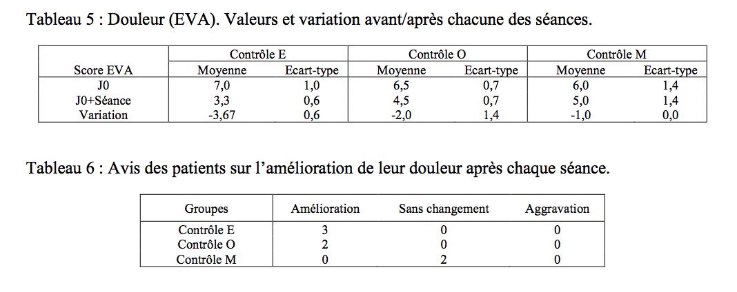 Tableaux 5 et 6